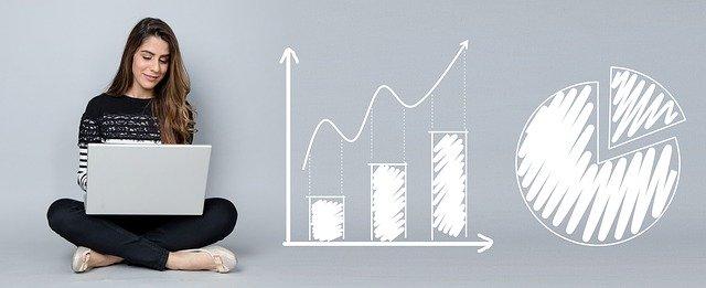 graf úspěšnosti